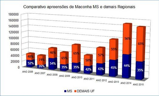 PRF-MS_apreensoes_maconha